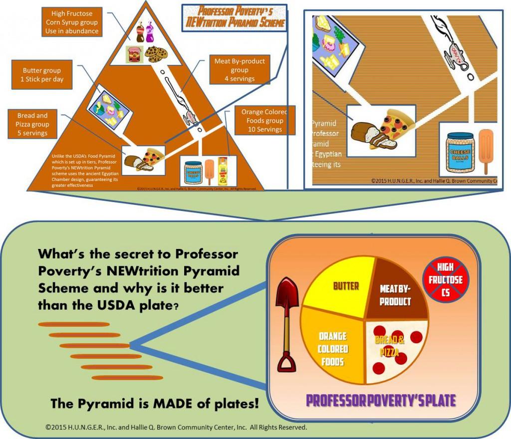 povertyplate